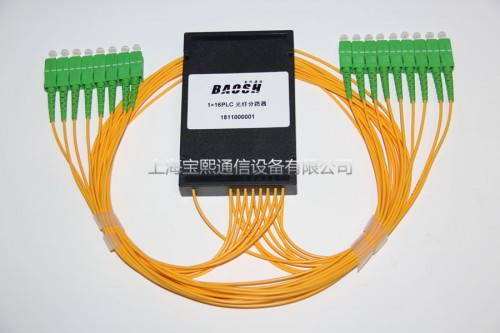 PLC Box Optical Splitter